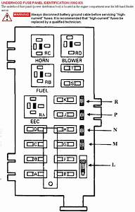 I Need A Diagram Of The 1993 Ford Truck E350 Fuse Panel In