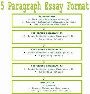 Five paragraph essay sample good thesis topics 5 paragraph essay ...