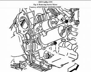 Fuse Box Cadillac Cts 2003