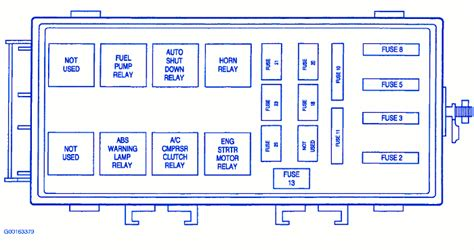 1995 Dodge Caravan Fuse Box Diagram by Dodge Neon 1995 Engine Room Fuse Box Block Circuit Breaker