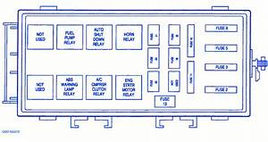 Dodge Neon 1995 Engine Room Fuse Box  Block Circuit Breaker Diagram
