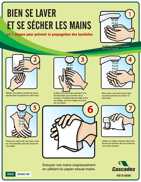 17 best images about affiche se laver les mains on washing washing poster