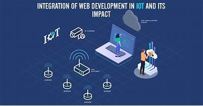 Development Web Iot Integration