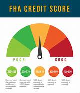 Credit Cards For Credit Score Under 600 >> Best Credit Cards With High Limits 2015 Below 600 Credit
