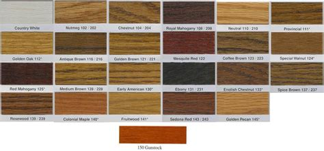 duraseal colors wood stain colors interior seal coat