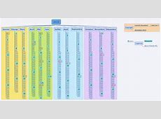 2015 Calendar Calendrier 2015 XMind mind map template