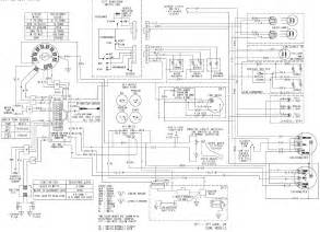 similiar polaris ranger 900 xp wiring diagram keywords polaris ranger 700 wiring diagram 2007 further polaris ranger 900 xp