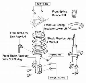 Replace Front Struts On Toyota Sienna 2004-2010