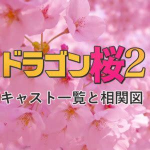Tensei shita akuyaku reijou wa fukushuu wo nozomanai the. 『ドラゴン桜』ネタバレ!第1話から最終回までのあらすじ結末