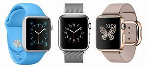 Apple Watch Received Estimated 1 Million Pre