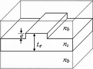 Index Profile Of The Proposed Ridge Waveguide System   E