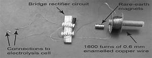 Construction Details For The Linear Alternator
