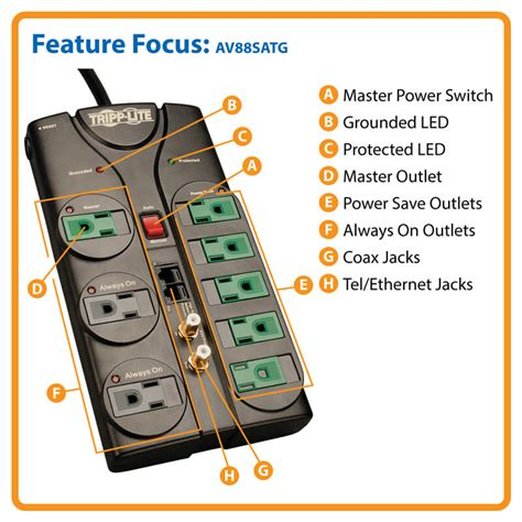 surge protector complicated protection
