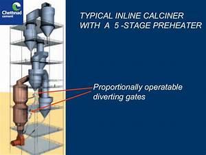 Use Of Diverting Gatesfor Kiln Preheater  1