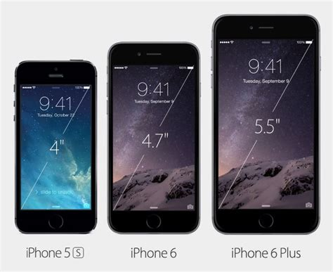 iphone 6 screen dimensions iphone 6 pre order most successful in history evasion