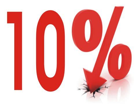 Nunca Pierdas Más De Un 10%!!! Rankia
