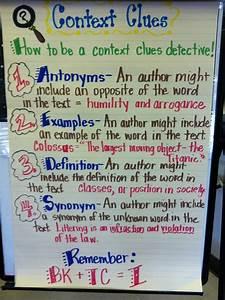 Context Clues anchor chart | ELA | Pinterest | Context ...
