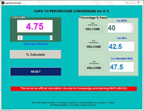 Cgpa To Percentage Conversion Gui