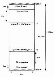 Dimension Terrain De Boule : laboulebiachette ~ Dode.kayakingforconservation.com Idées de Décoration