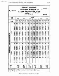 Aisc Steel Construction Manual  13th Ed