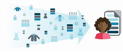 Data Customer Signal Offline Gather Customers Digital