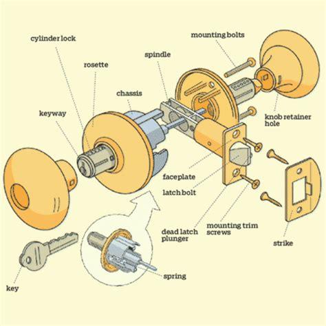 parts of a door knob door lock parts image number of to inspiration decorating