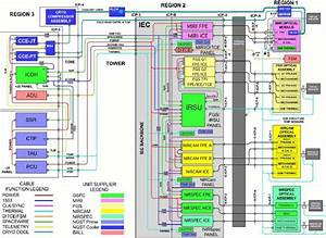 Isim Electrical Interface Diagram