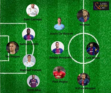 Fc Barcelona Players Value