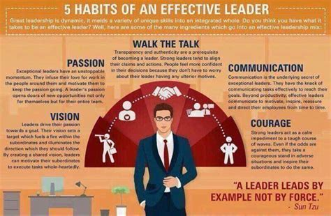 guide      great leader coolguides