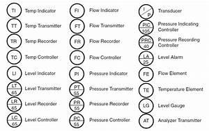 P U0026id Diagram Basics  U2013 Part 3  U2013 Functional Identification