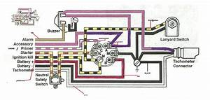Wiring Connections For Ignition Sw 1991 70 Hp Motor