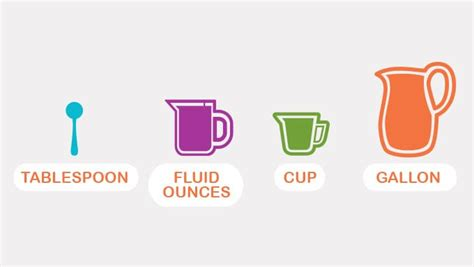 convert 4 cups to fluid ounces ounces conversions tablespoon