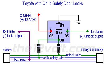 door locks toyota  child safety door lock system