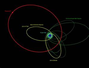 Orbital Path Podcast: In Search of Planet 9 - Sky & Telescope