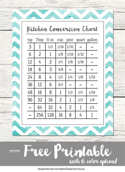 Kitchen Conversion Chart. Best Paint Color For White Kitchen Cabinets. Old Wood Kitchen Cabinets. How To Install Kitchen Cabinet Handles. Birch Kitchen Cabinets. Kitchen Cabinet Hardware Images. White Kitchen Cabinet Colors. Used Metal Kitchen Cabinets For Sale. Kitchen Cabinets Colors And Designs