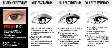 girl guide   apply makeup   eye shape   figure   beautygeeks