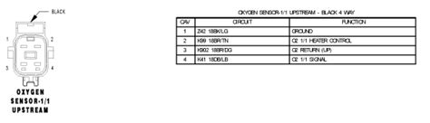 Ford Oxygen Sensor Wiring Color Code by Chrysler Wireing Color Code Cars Trucks Questions