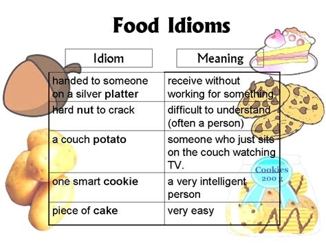 phrase cuisine lesson 1 food idioms ong 39 s