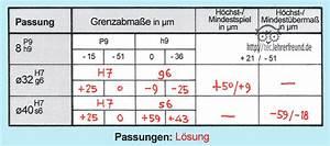 Norm Berechnen : passungen tec lehrerfreund ~ Themetempest.com Abrechnung