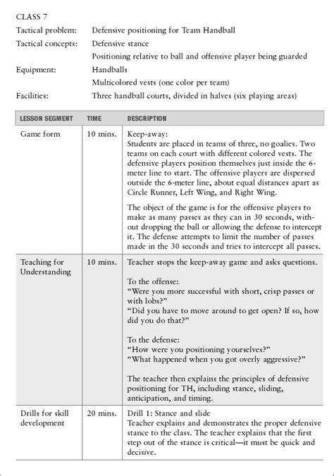pe lesson plan template lesson plan exles physical education lesson plan template school ideas