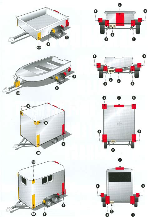 Utility Trailer Lighting Requirements trailer information guide transport canada