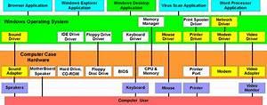 Truckt Com Windows Computer System Overview