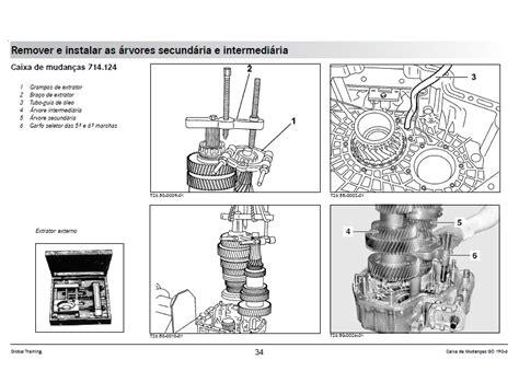 Actros Caja Auto Repair Manual Forum