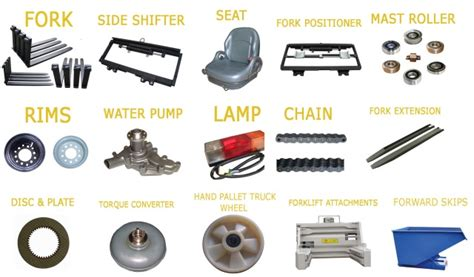 forklift fast moving parts advertorial