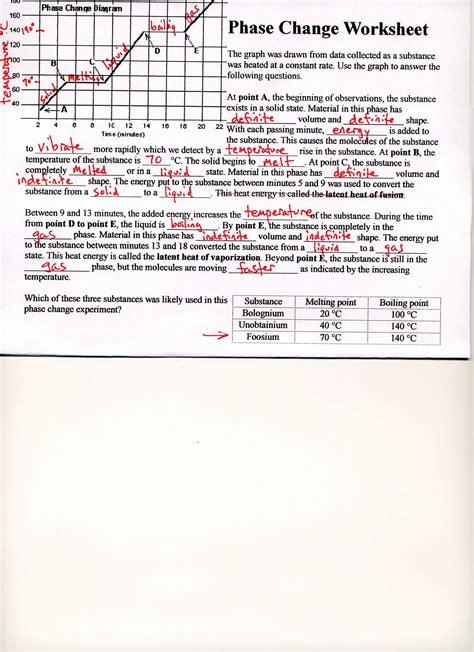 Worksheet Changes In Matter Worksheets Worksheet Fun Worksheet Study Site