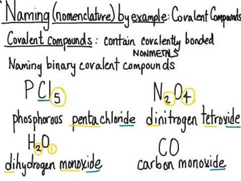 Naming Compound Diagram by Chemical Naming Covalent Compounds