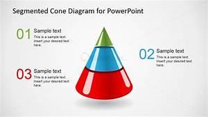 3 Level 3d Segmented Cone Diagram