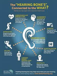 Hearing Loss May Signal Other Important Health Issues