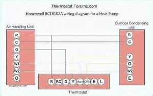 Honeywell Thermostat Replacement Chart