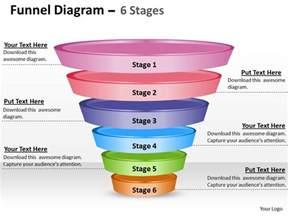 Strategic Plan Template Excel Business Powerpoint Templates Funnel Diagram Editable Sales Ppt Slides Powerpoint Presentation